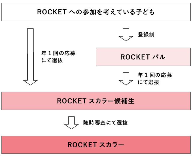 figure01_sp